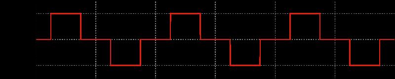 onda sinusoidal modificada o cuadrada