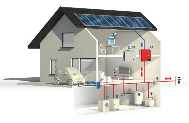 esquema instalacion con controlador de carga solar